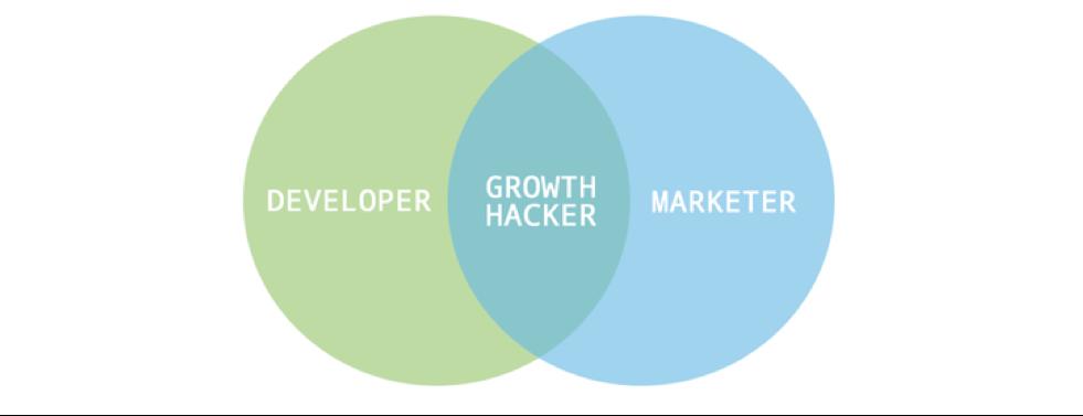 5 técnicas de Growth Hacking para conseguir descargas para tu app